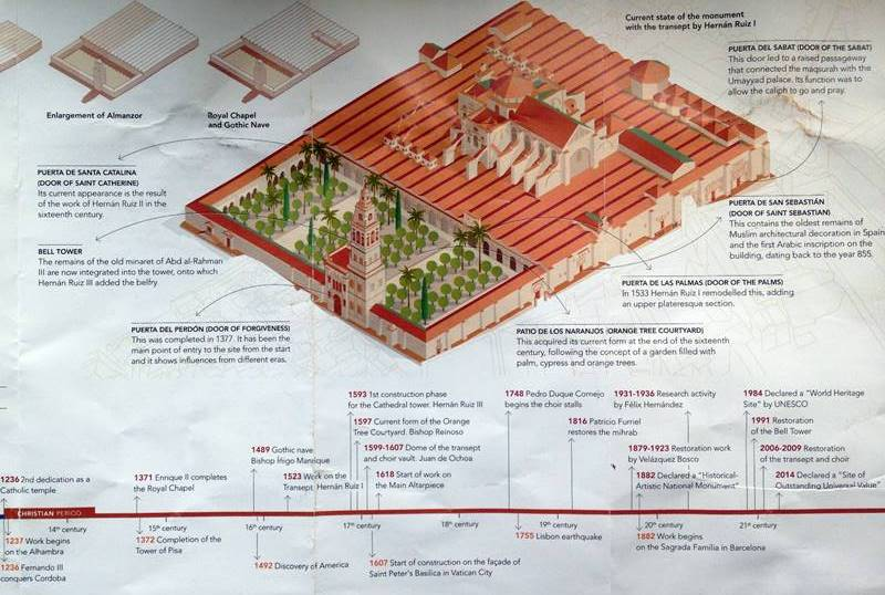 Mosque-Cathedral of Cordoba Map